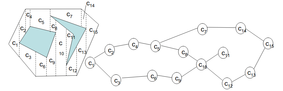 Decomposition and Graph Theory